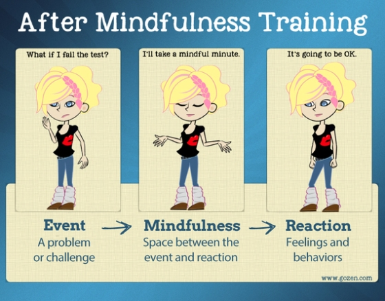 2014-12-18-etr_mindfulnessafter_anxiety2-thumb